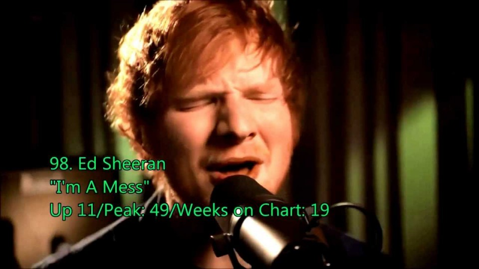Official UK Music Charts – 2nd-8th November 2014 Top 10, 20, 40, 50, 75, 100 Best Hits Today