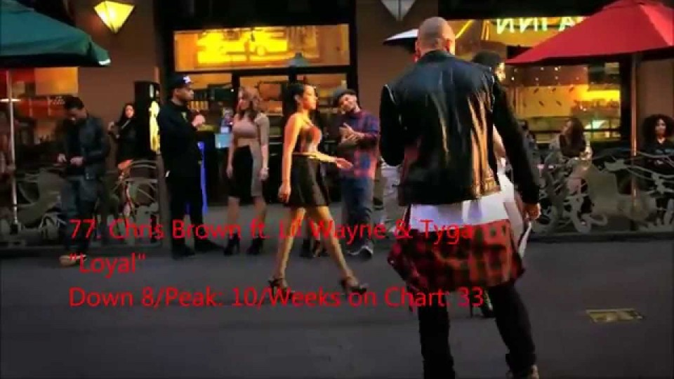 Official UK Music Charts Top 100 – Week ending 25th October 2014 – #51 to #100