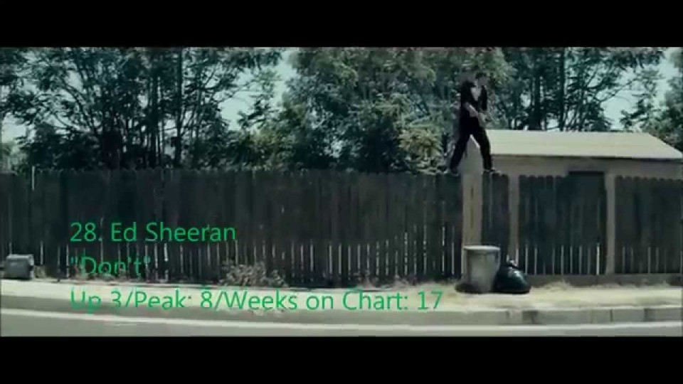 Official UK Music Charts Top 50 – Week ending 25th October 2014 Best Hits