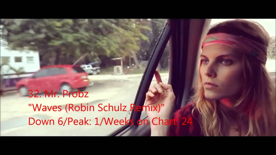 Official UK Music Charts Top 50 – Week ending 11th October 2014 Best Hits