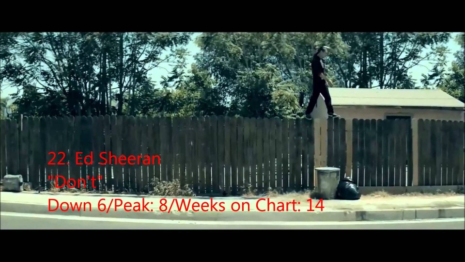 Official UK Music Charts Top 50 – Week ending 4th October 2014 Best Hits
