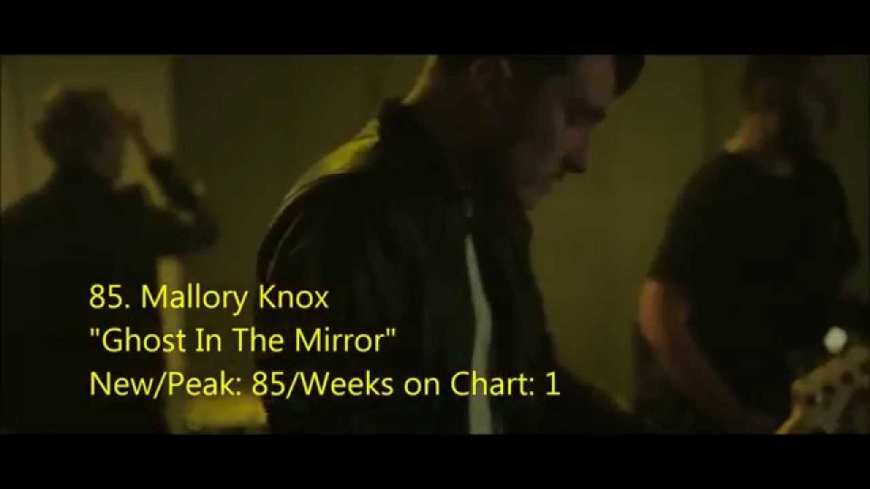 Official UK Music Charts Top 100 – Week ending 30th August 2014 – #51 to #100