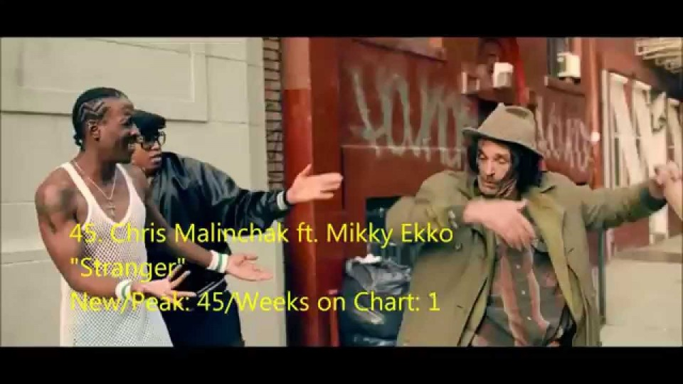 Official UK Music Charts Top 50 – Week ending 30th August 2014 Best Hits