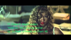 Official UK Music Charts Top 100 – Week ending 26th July 2014 – #51 to #100