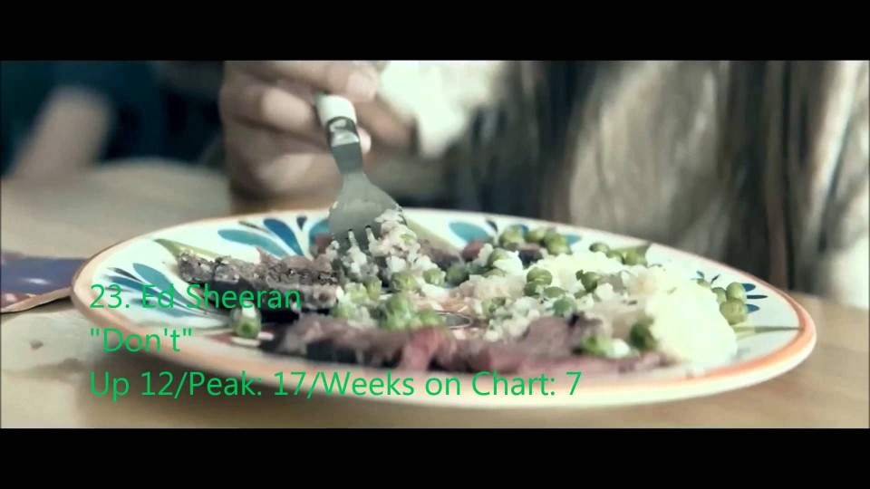 Official UK Music Charts Top 50 – Week ending 16th August 2014 Best Hits