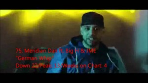 Official UK Singles Chart Top 100 – Week ending 17th May 2014 – #51 to #100