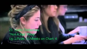 Official UK Singles Chart Top 50 – Week ending 17th May 2014 Best Hits