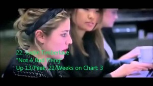 Official UK Singles Chart Top 50 – Week ending 10th May 2014 Best Hits