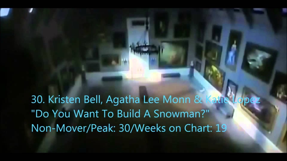 Official UK Singles Chart Top 50 – Week ending 26th April 2014 Best Hits