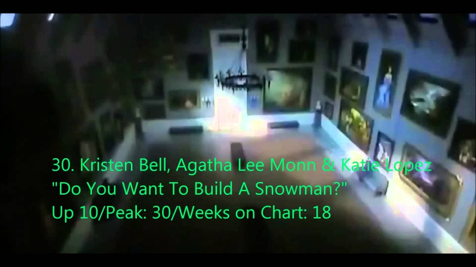 Official UK Singles Chart Top 50 – Week ending 19th April 2014 Best Hits