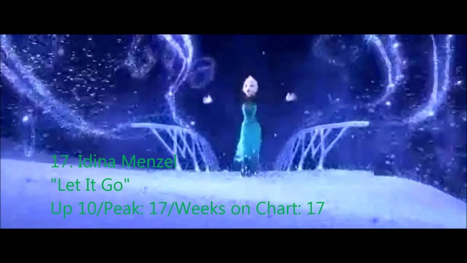 Official UK Singles Chart Top 50 – Week ending 12th April 2014 Best Hits